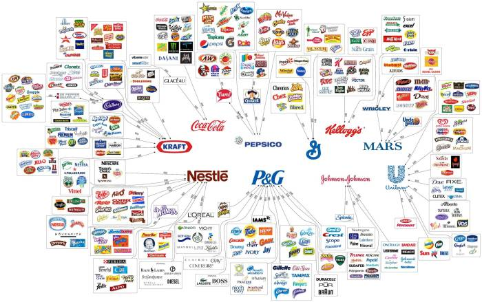 The Illusion of Choice graphic