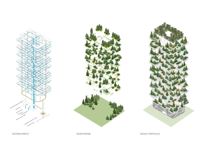 Designs for the Bosco Verticale, Boeri